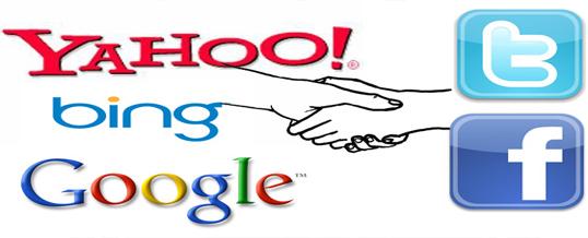 Role of Social Media Marketing in SEO