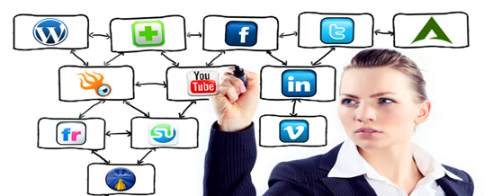 Importance of Social Media Marketing in Business Promotion
